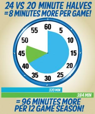 Game Clock