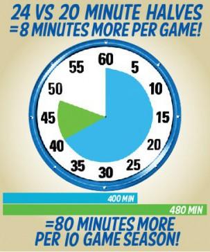 Clock - 10 games